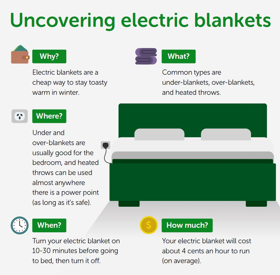 Types of Electric Blankets